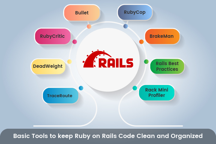 Basic Tools to keep Ruby on Rails Code Clean and Organized
