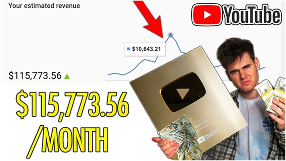 How to make money online on YouTube without having your own content
