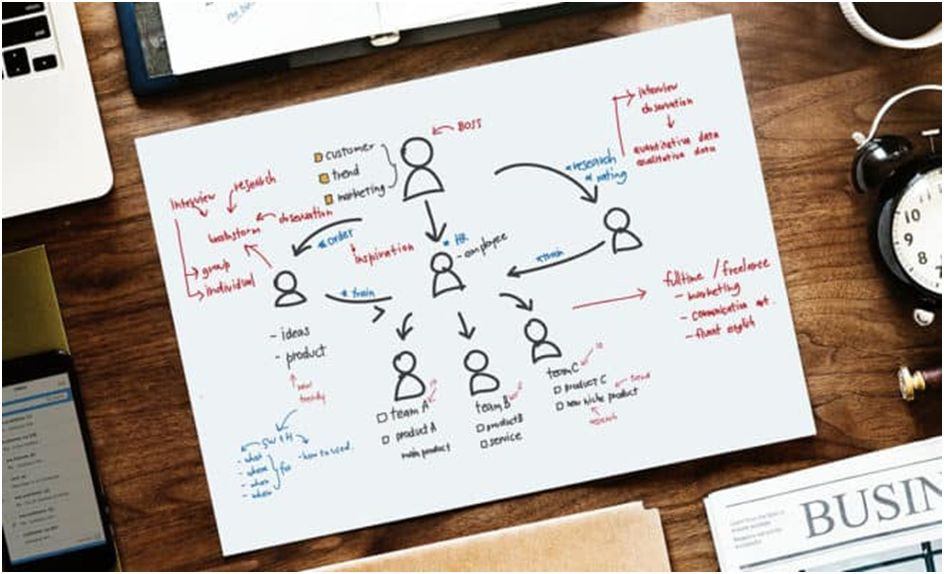 Can I use content marketing to help other people in my company