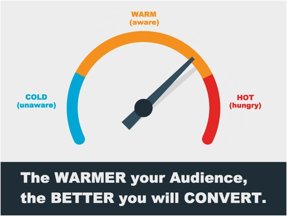 Do audience and traffic mean the same thing