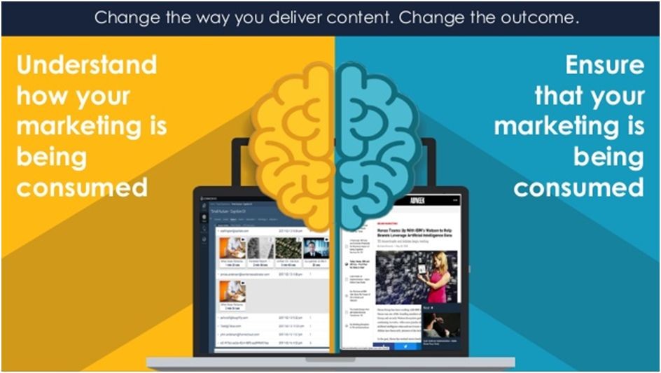 What are the editorial and commercial benefits of generating interactive content