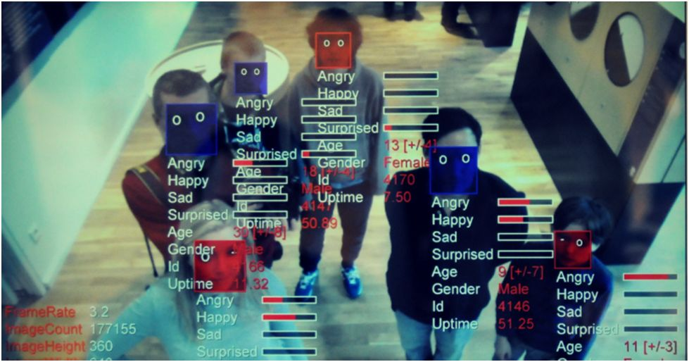 Facial Emotion Recognition