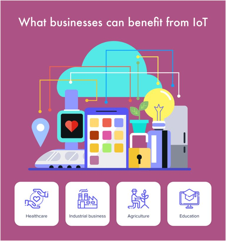Industries Take Advantages of IoT