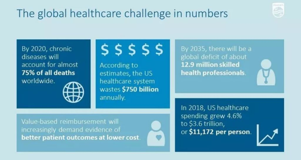 On-demands apps for the healthcare industry
